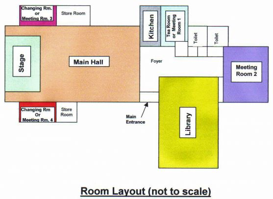 Room Layout at Centre